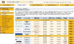 Autokredit : Der billigste Kredit zum Autokauf
